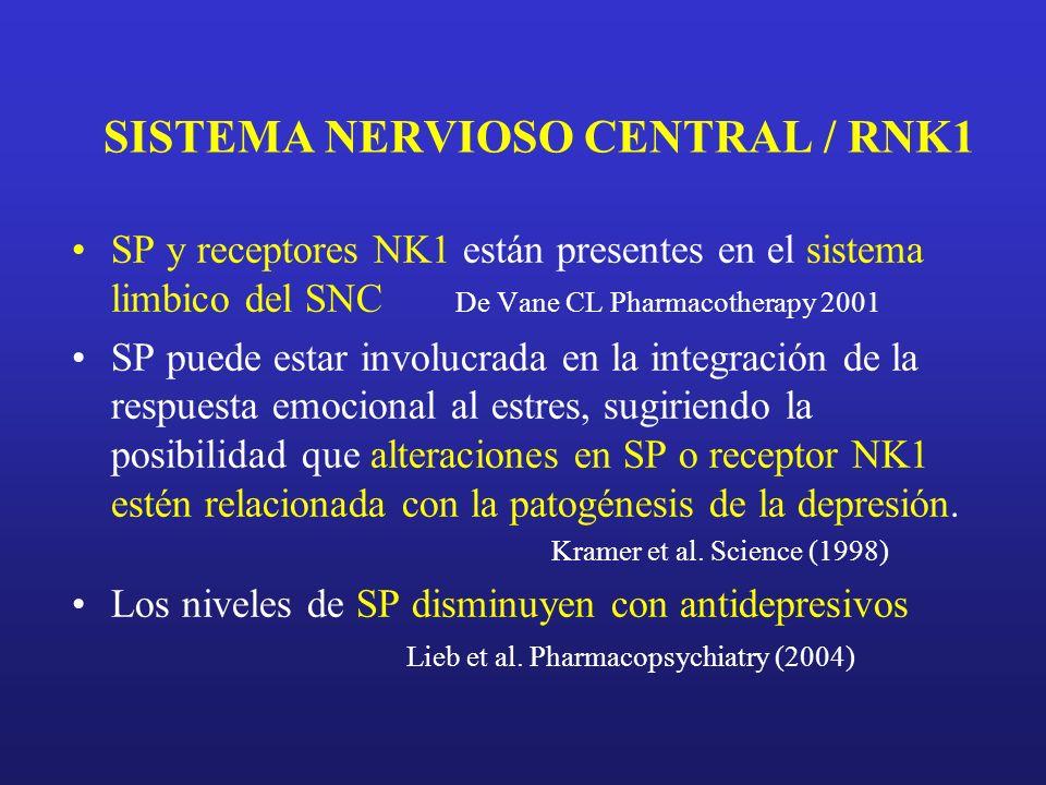 SISTEMA NERVIOSO CENTRAL / RNK1 SP y receptores NK1 están presentes en el sistema limbico del SNC De Vane CL Pharmacotherapy 2001 SP puede estar invol