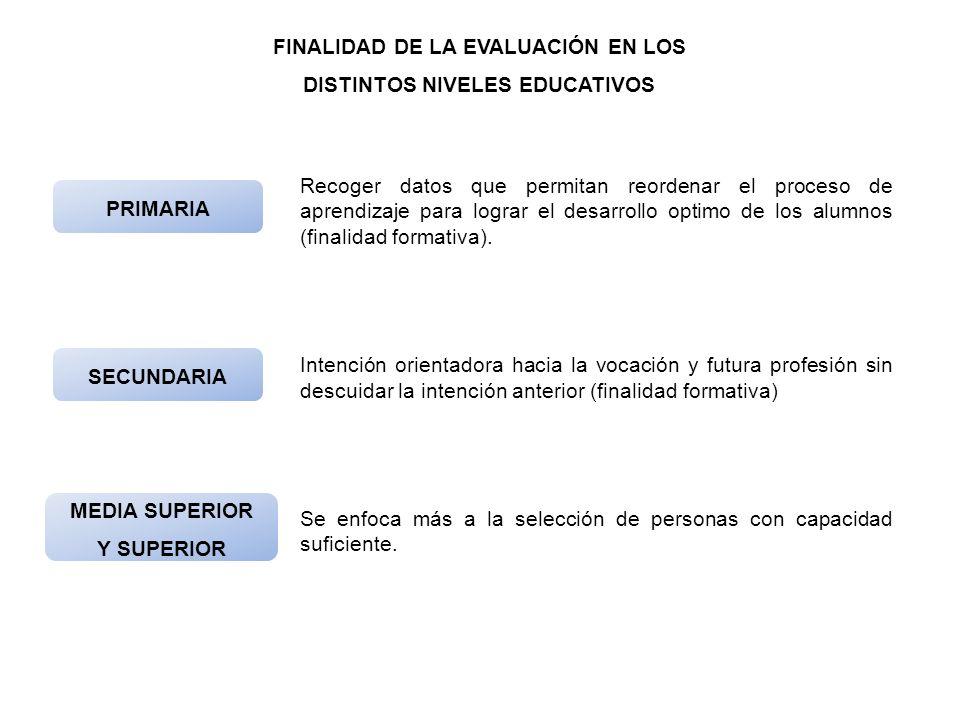 ANTECEDENTES DE LA EVALUACIÓN FORMATIVA Mejorar del currículo durante su proceso de desarrollo.