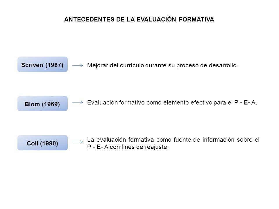 ANTECEDENTES DE LA EVALUACIÓN FORMATIVA Mejorar del currículo durante su proceso de desarrollo. Evaluación formativo como elemento efectivo para el P