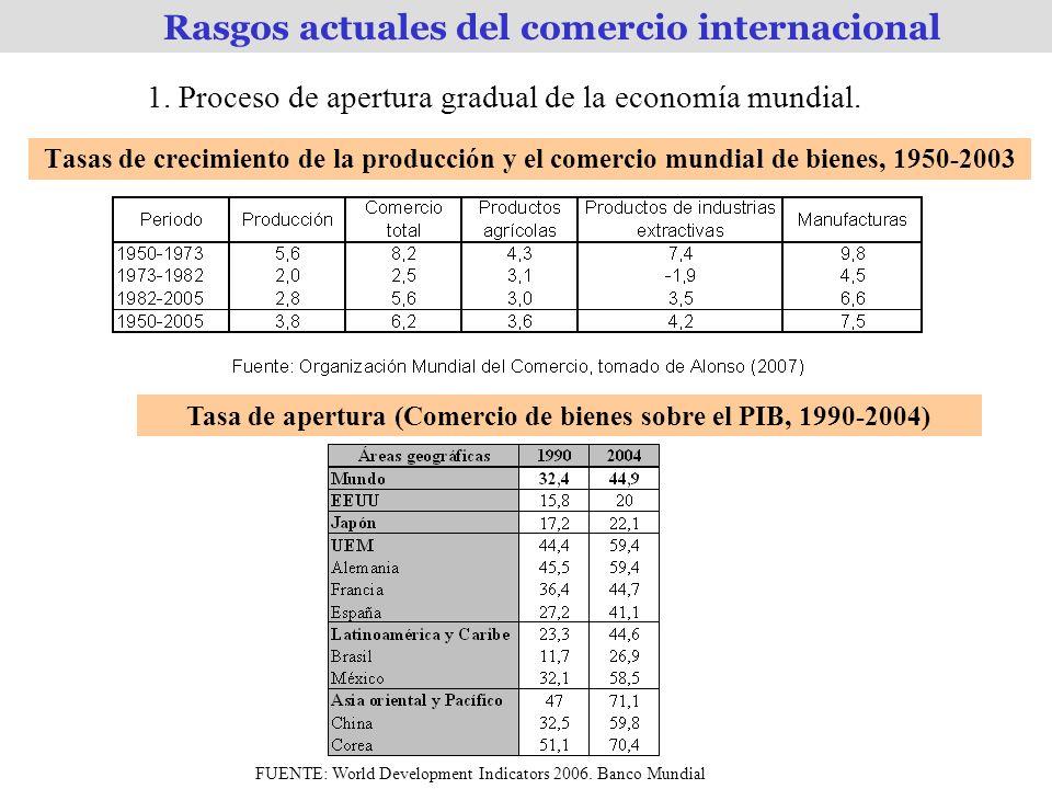 Tasas de crecimiento de la producción y el comercio mundial de bienes, 1950-2003 Rasgos actuales del comercio internacional 1.