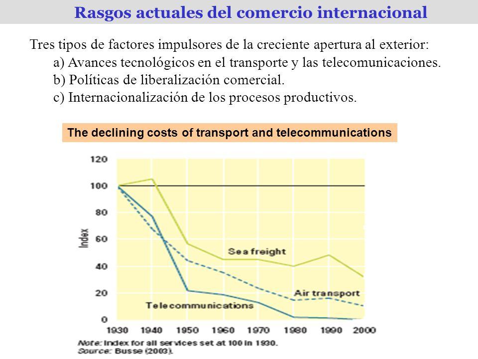 Rasgos actuales del comercio internacional Tres tipos de factores impulsores de la creciente apertura al exterior: a) Avances tecnológicos en el transporte y las telecomunicaciones.