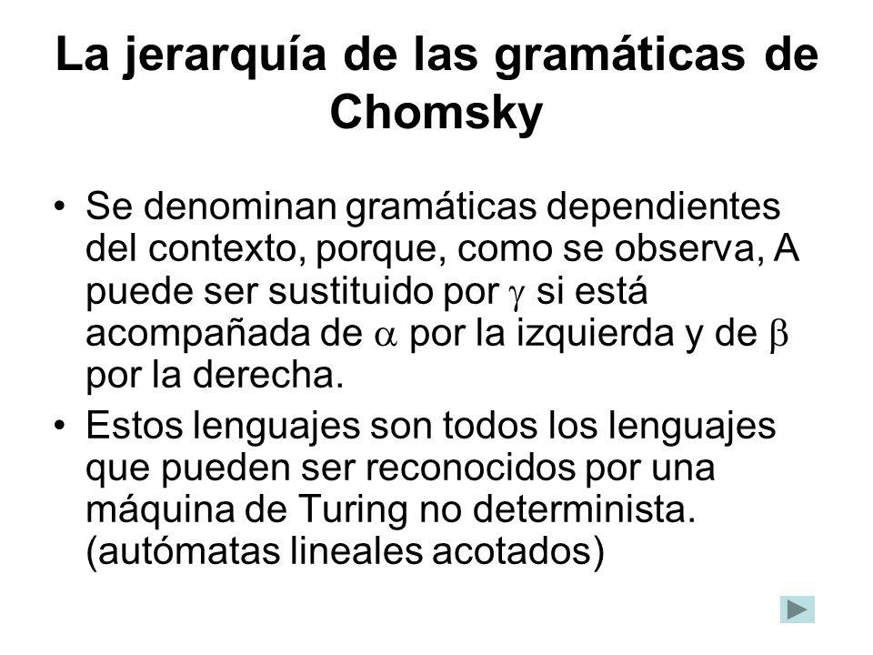 La jerarquía de las gramáticas de Chomsky Se denominan gramáticas dependientes del contexto, porque, como se observa, A puede ser sustituido por si es