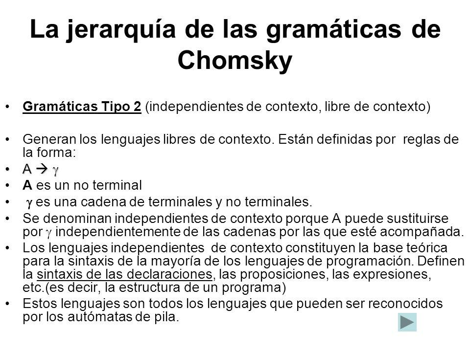 La jerarquía de las gramáticas de Chomsky Gramáticas Tipo 2 (independientes de contexto, libre de contexto) Generan los lenguajes libres de contexto.