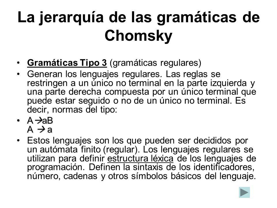 La jerarquía de las gramáticas de Chomsky Gramáticas Tipo 3 (gramáticas regulares) Generan los lenguajes regulares. Las reglas se restringen a un únic