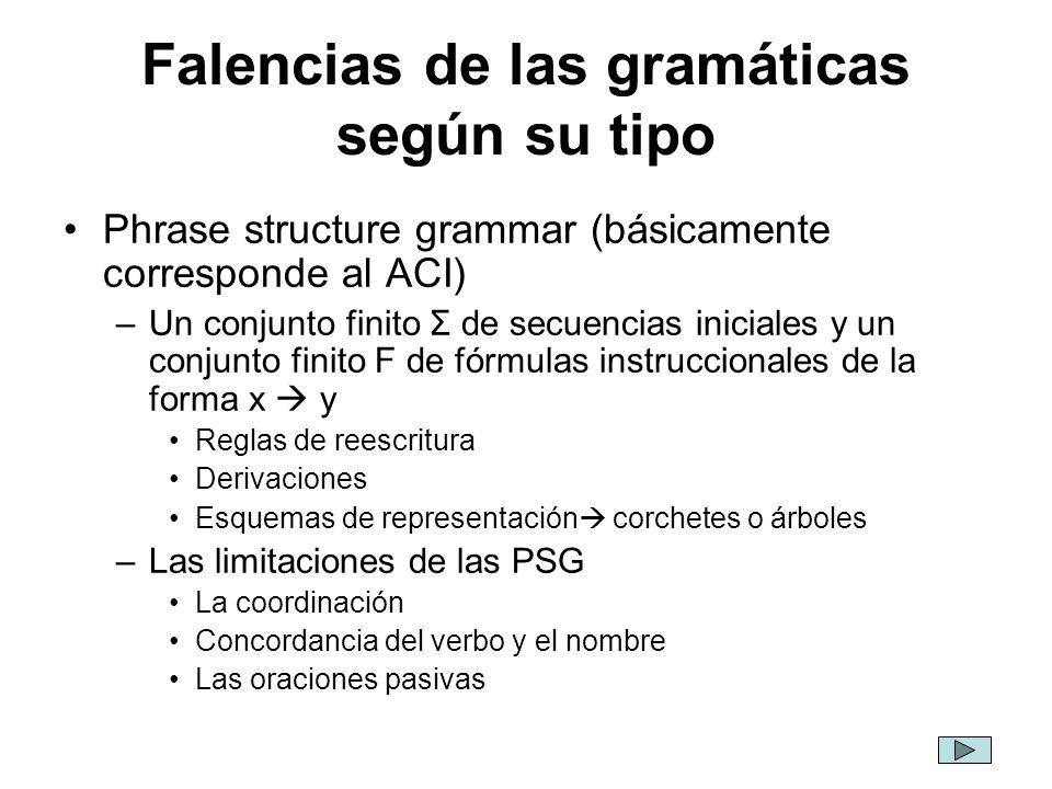 Falencias de las gramáticas según su tipo Phrase structure grammar (básicamente corresponde al ACI) –Un conjunto finito Σ de secuencias iniciales y un