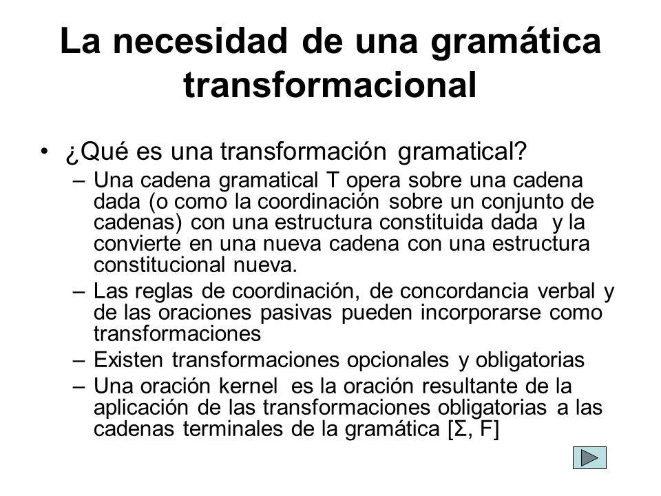 La necesidad de una gramática transformacional ¿Qué es una transformación gramatical? –Una cadena gramatical T opera sobre una cadena dada (o como la