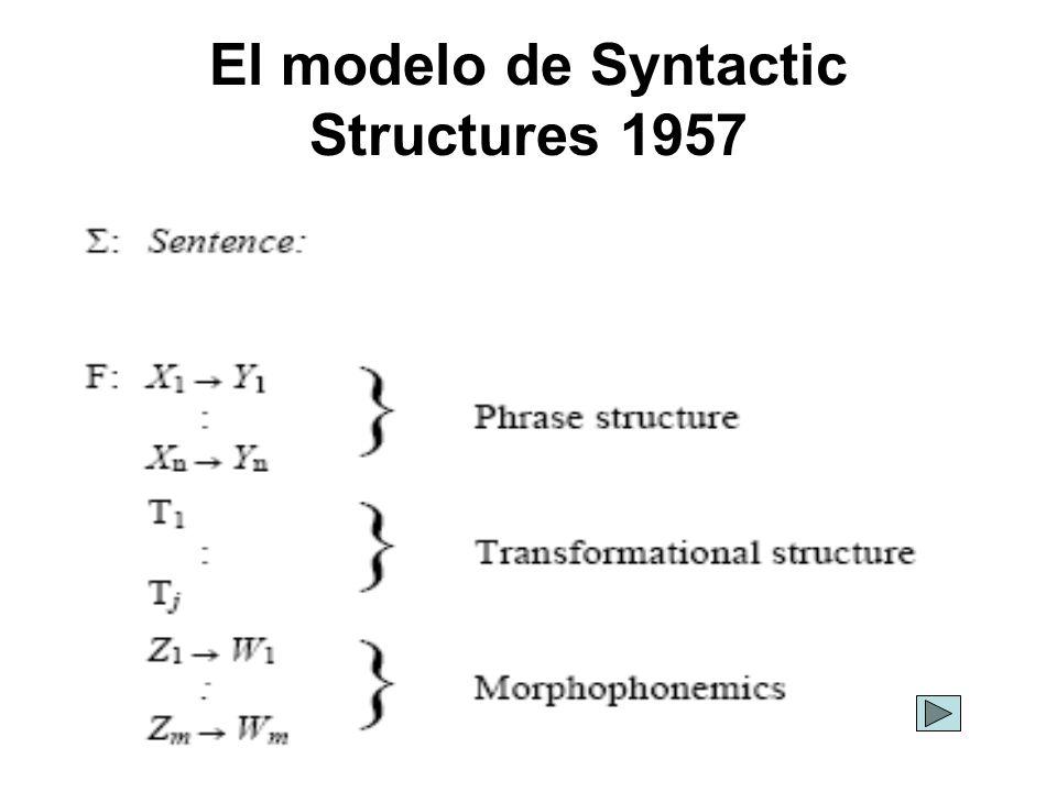 El modelo de Syntactic Structures 1957