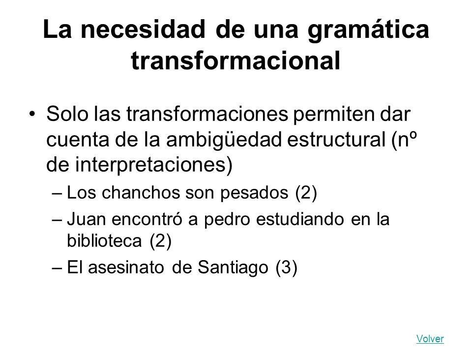 La necesidad de una gramática transformacional Solo las transformaciones permiten dar cuenta de la ambigüedad estructural (nº de interpretaciones) –Lo