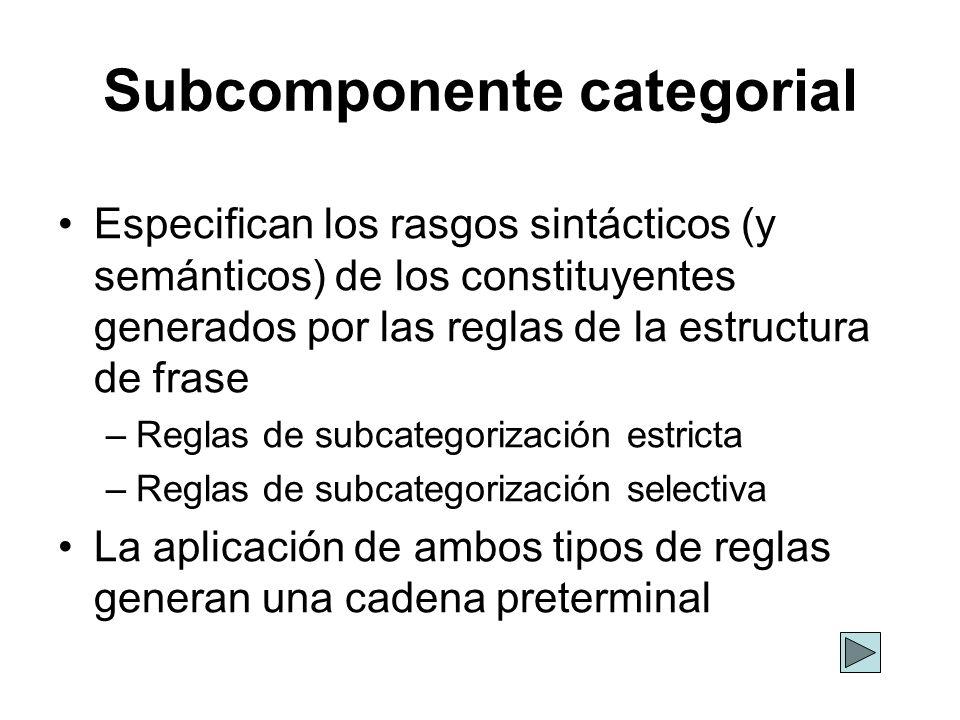Subcomponente categorial Especifican los rasgos sintácticos (y semánticos) de los constituyentes generados por las reglas de la estructura de frase –R