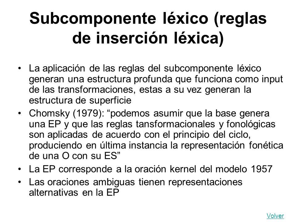 Subcomponente léxico (reglas de inserción léxica) La aplicación de las reglas del subcomponente léxico generan una estructura profunda que funciona co
