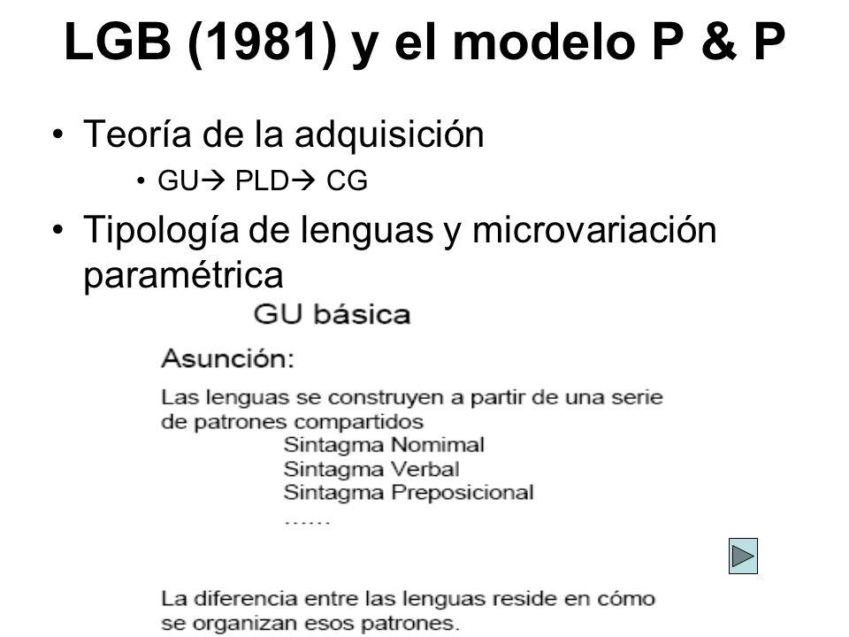 LGB (1981) y el modelo P & P Teoría de la adquisición GU PLD CG Tipología de lenguas y microvariación paramétrica