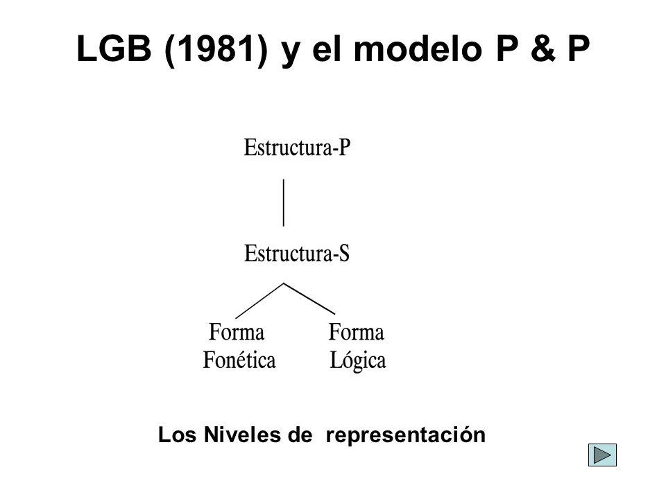 LGB (1981) y el modelo P & P Los Niveles de representación