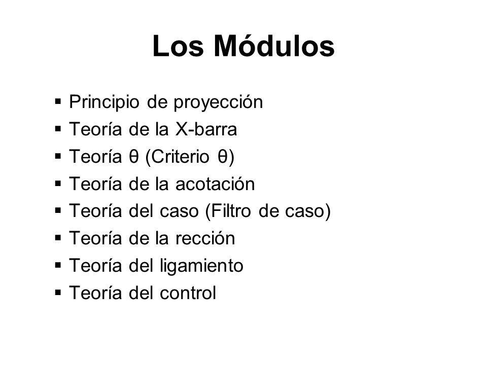 Los Módulos Principio de proyección Teoría de la X-barra Teoría θ (Criterio θ) Teoría de la acotación Teoría del caso (Filtro de caso) Teoría de la re