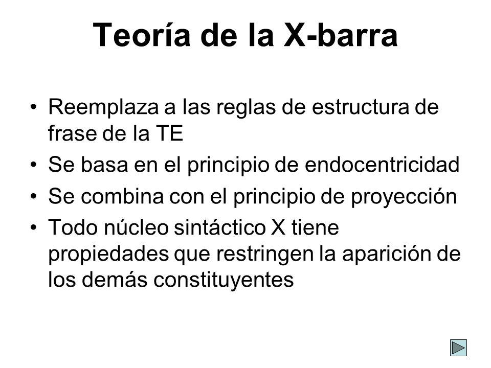 Teoría de la X-barra Reemplaza a las reglas de estructura de frase de la TE Se basa en el principio de endocentricidad Se combina con el principio de