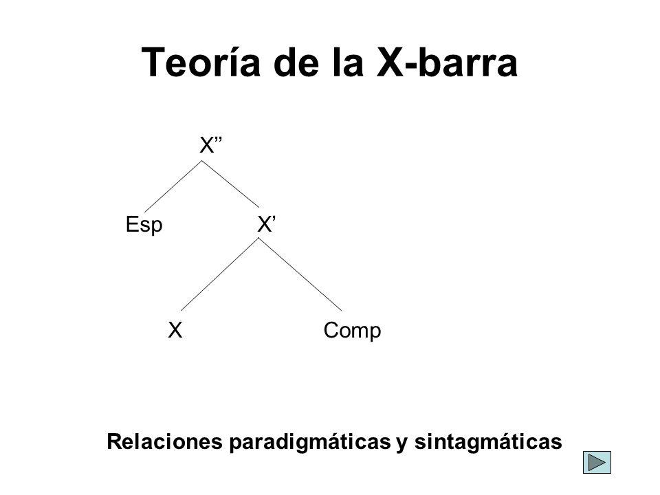 Teoría de la X-barra X EspX XComp Relaciones paradigmáticas y sintagmáticas
