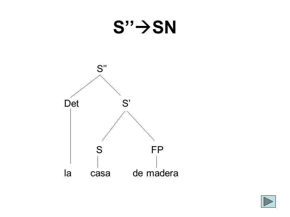 S SN S DetS SFP la casa de madera