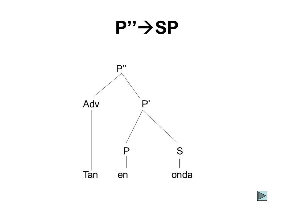 P SP P AdvP P S Tan en onda