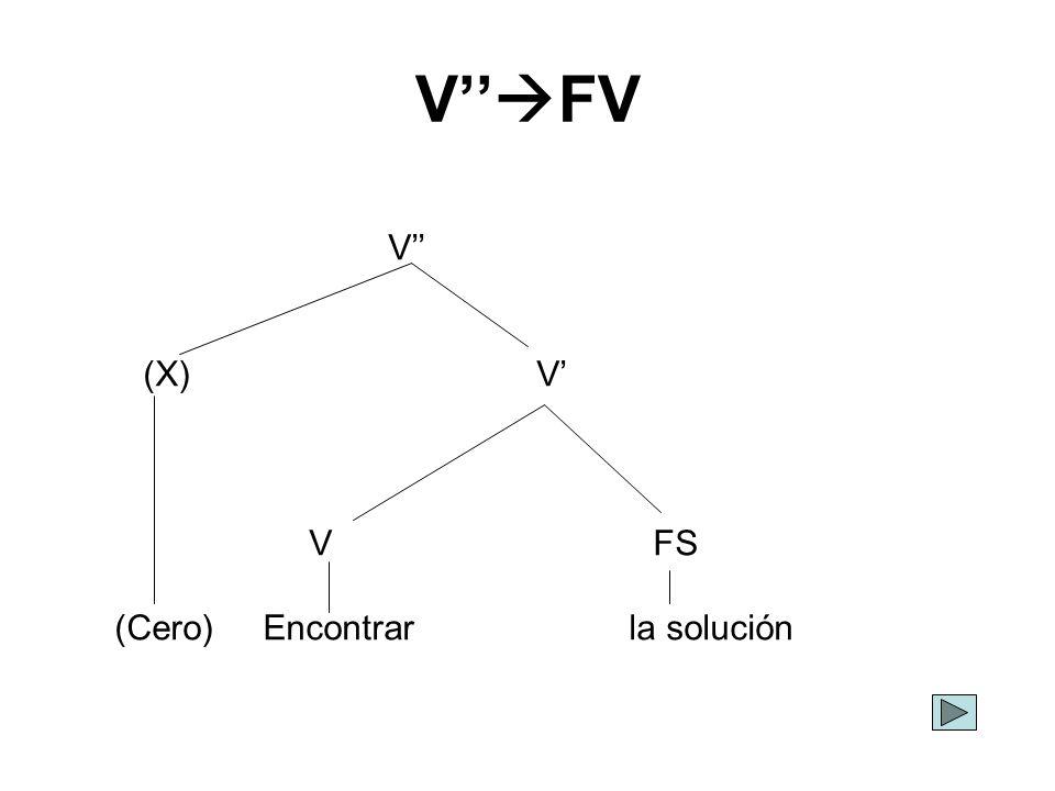 V FV V (X) V V FS (Cero) Encontrar la solución
