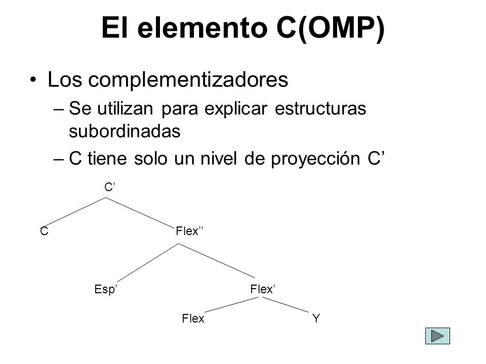 El elemento C(OMP) Los complementizadores –Se utilizan para explicar estructuras subordinadas –C tiene solo un nivel de proyección C C C Flex Esp Flex