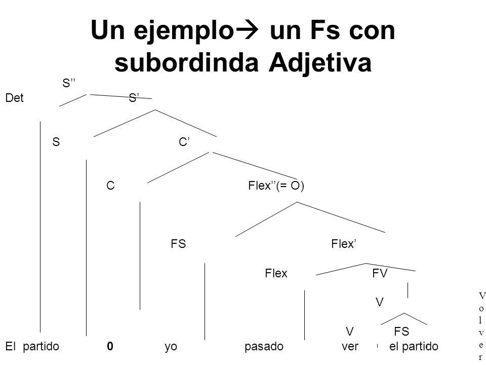 Un ejemplo un Fs con subordinda Adjetiva S Det S S C C Flex(= O) FS Flex Flex FV V VFS El partido 0 yo pasado ver el partido VolverVolver