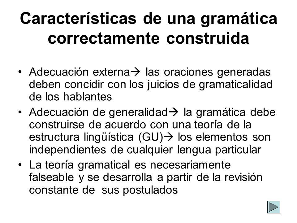 Características de una gramática correctamente construida Adecuación externa las oraciones generadas deben concidir con los juicios de gramaticalidad