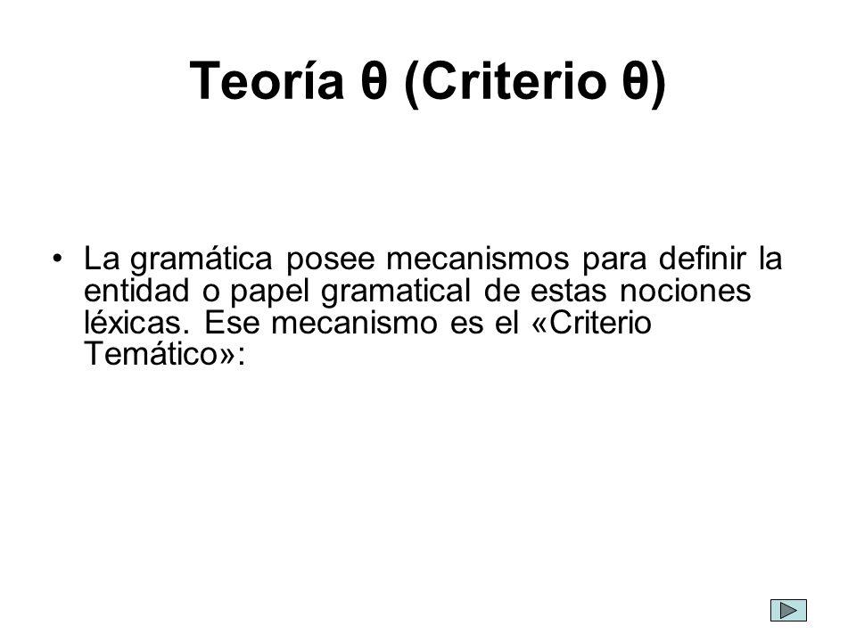 Teoría θ (Criterio θ) La gramática posee mecanismos para definir la entidad o papel gramatical de estas nociones léxicas. Ese mecanismo es el «Criteri