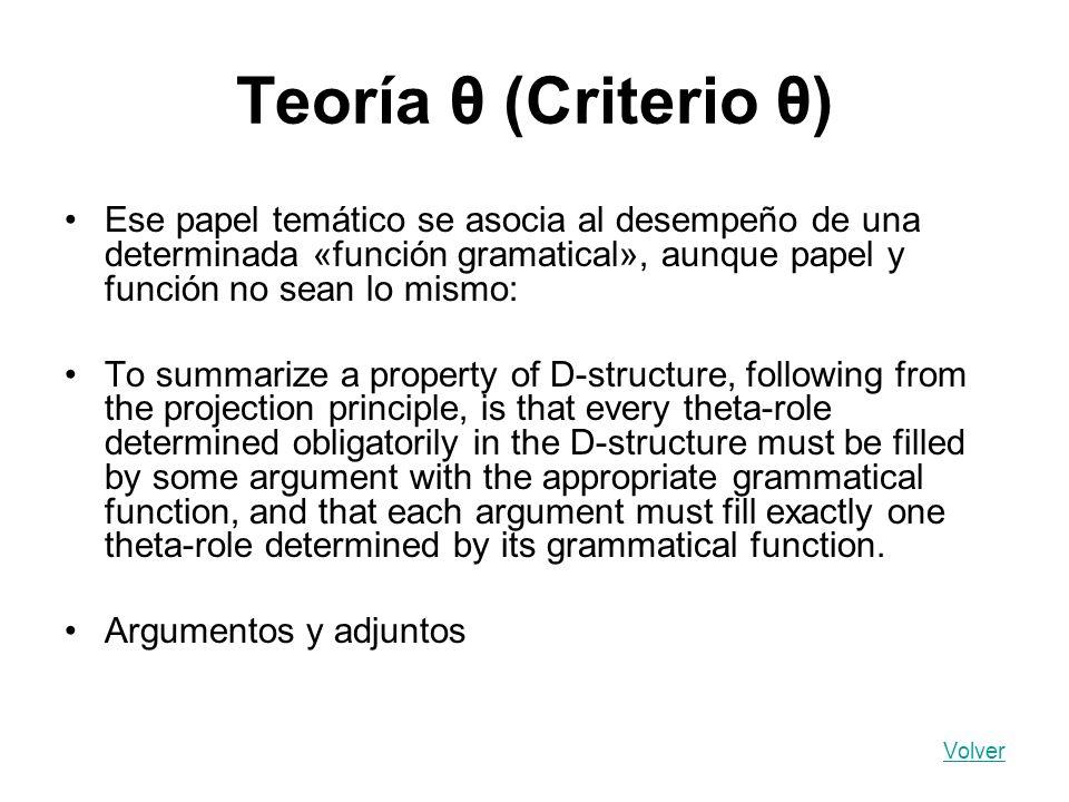 Teoría θ (Criterio θ) Ese papel temático se asocia al desempeño de una determinada «función gramatical», aunque papel y función no sean lo mismo: To s