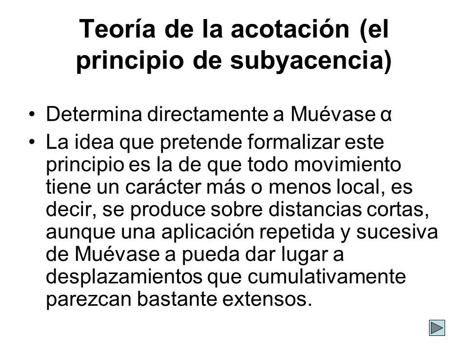 Teoría de la acotación (el principio de subyacencia) Determina directamente a Muévase α La idea que pretende formalizar este principio es la de que to