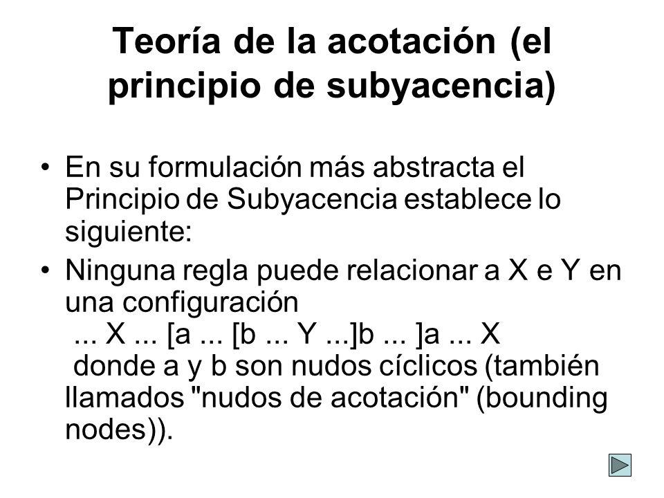 Teoría de la acotación (el principio de subyacencia) En su formulación más abstracta el Principio de Subyacencia establece lo siguiente: Ninguna regla