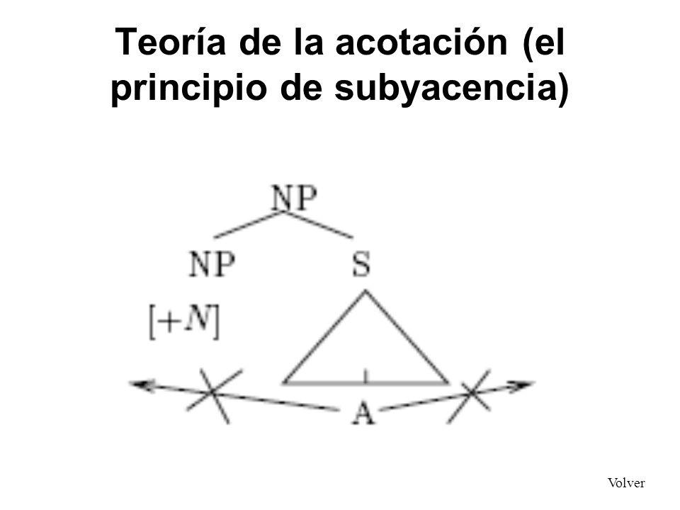Teoría de la acotación (el principio de subyacencia) Volver