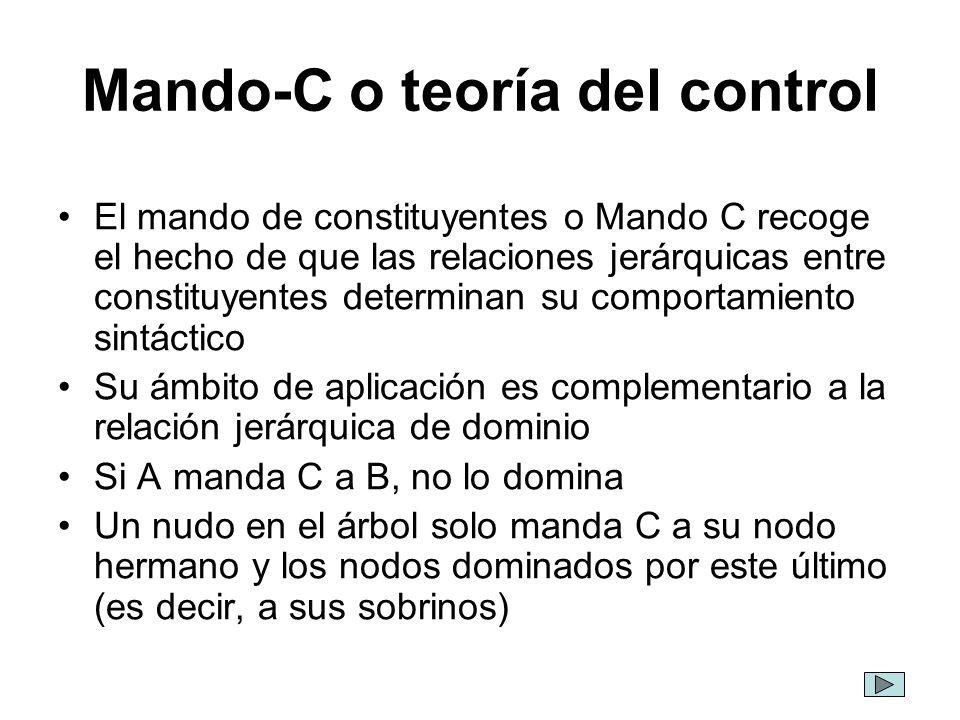 Mando-C o teoría del control El mando de constituyentes o Mando C recoge el hecho de que las relaciones jerárquicas entre constituyentes determinan su