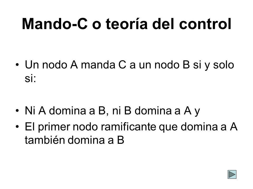 Mando-C o teoría del control Un nodo A manda C a un nodo B si y solo si: Ni A domina a B, ni B domina a A y El primer nodo ramificante que domina a A
