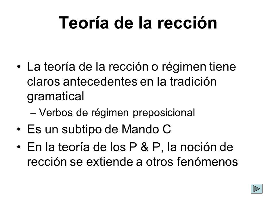 Teoría de la rección La teoría de la rección o régimen tiene claros antecedentes en la tradición gramatical –Verbos de régimen preposicional Es un sub