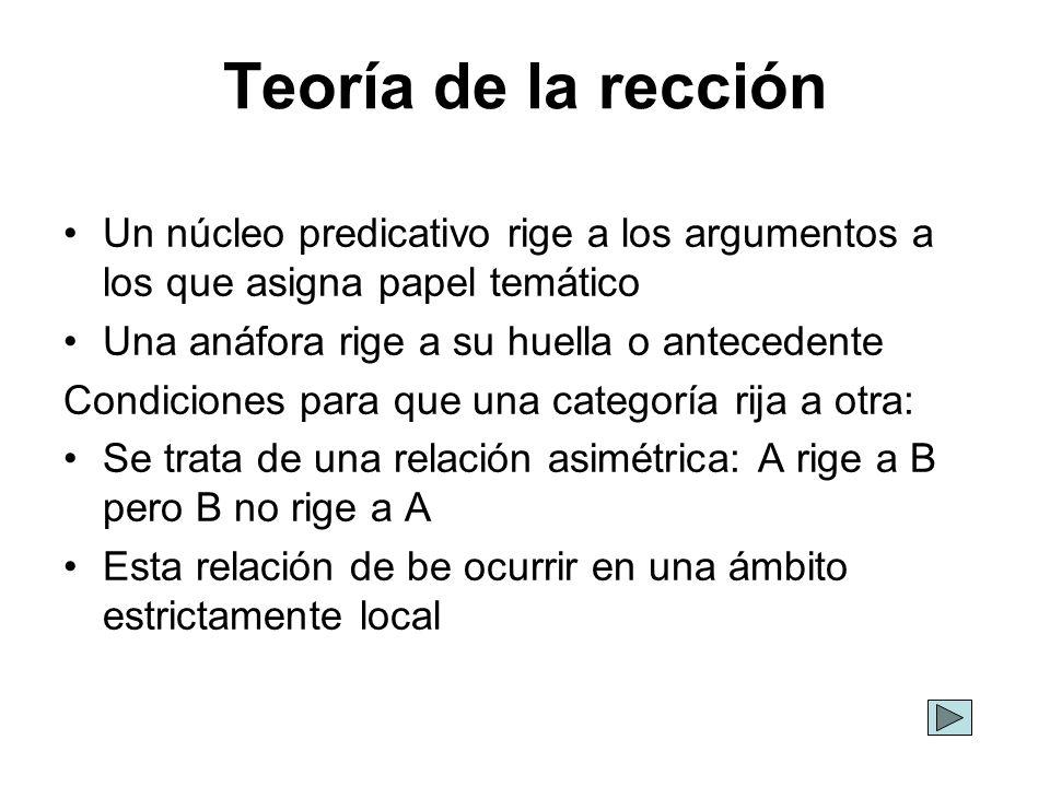 Teoría de la rección Un núcleo predicativo rige a los argumentos a los que asigna papel temático Una anáfora rige a su huella o antecedente Condicione
