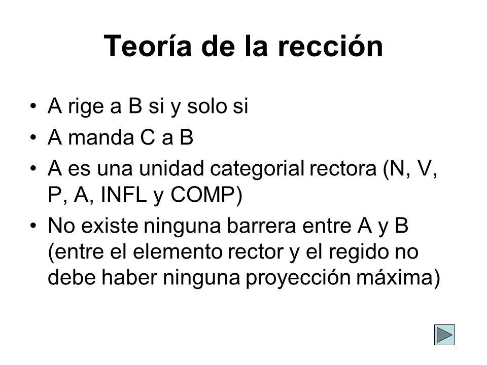 Teoría de la rección A rige a B si y solo si A manda C a B A es una unidad categorial rectora (N, V, P, A, INFL y COMP) No existe ninguna barrera entr