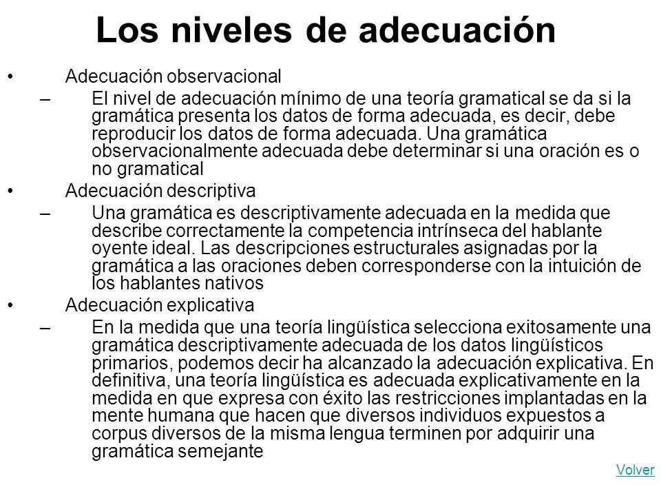 Los niveles de adecuación Adecuación observacional –El nivel de adecuación mínimo de una teoría gramatical se da si la gramática presenta los datos de