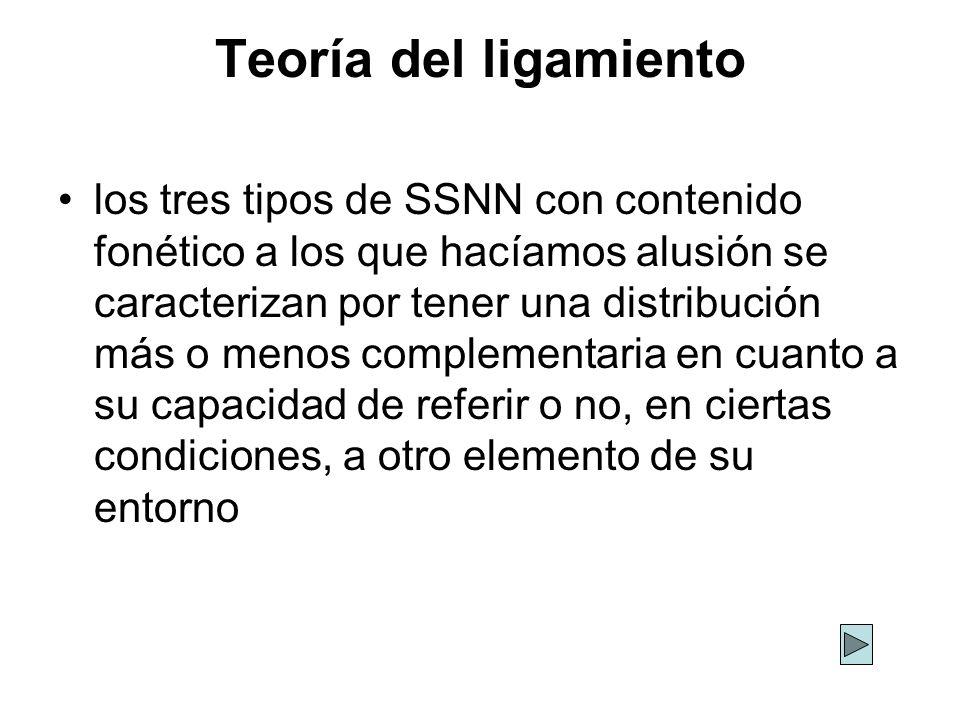 Teoría del ligamiento los tres tipos de SSNN con contenido fonético a los que hacíamos alusión se caracterizan por tener una distribución más o menos