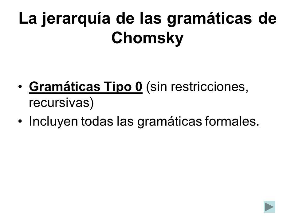 La jerarquía de las gramáticas de Chomsky Gramáticas Tipo 0 (sin restricciones, recursivas) Incluyen todas las gramáticas formales.