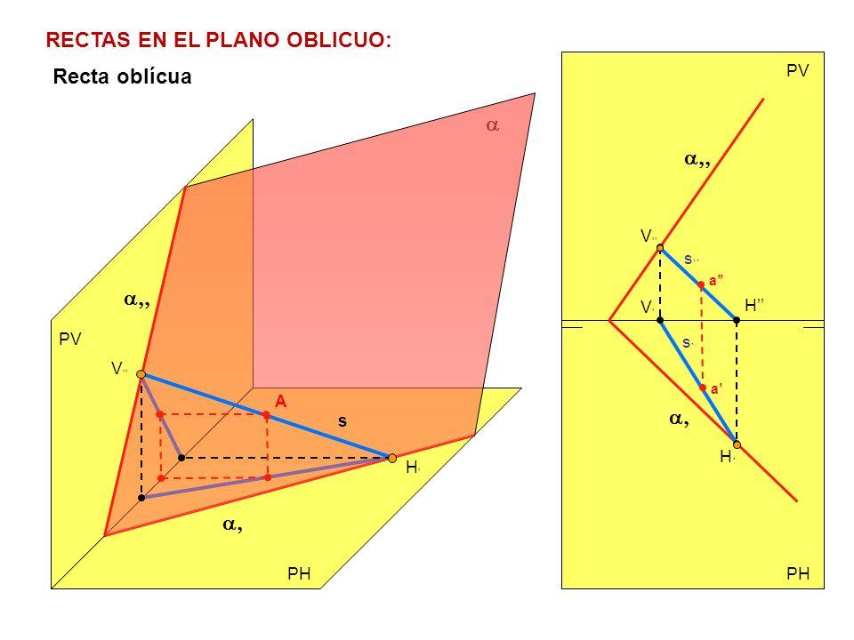 RECTAS EN EL PLANO OBLICUO: PV PH PV H V s H´H´ V s `` s`s` Recta oblícua H V A a a
