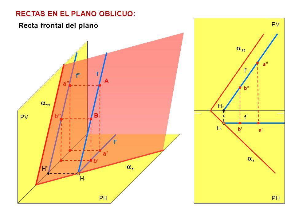 PV PH PV H f H f f Recta frontal del plano RECTAS EN EL PLANO OBLICUO: H A a a f f a H a b b B b b