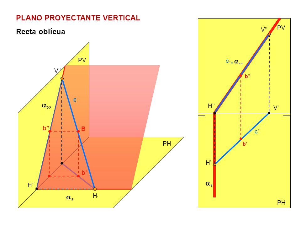 PLANO PROYECTANTE VERTICAL Recta oblícua PV PH PV c c=c= H H V c H H V b b B b b V
