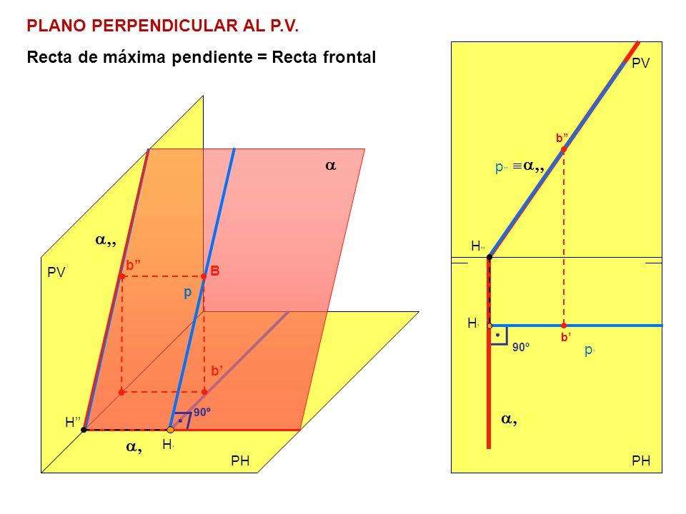 PLANO PERPENDICULAR AL P.V. Recta de máxima pendiente = Recta frontal PV PH PV 90º 90º H H p H p p b b B H b b