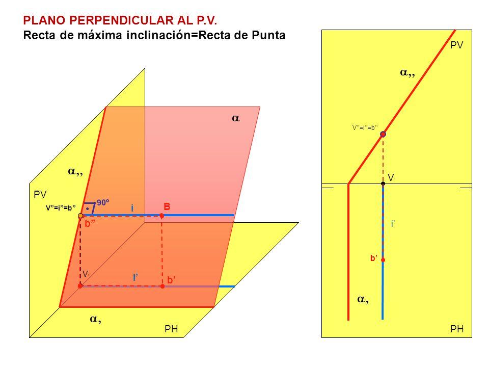 PLANO PERPENDICULAR AL P.V. Recta de máxima inclinación=Recta de Punta PV PH PV 90º V=i=b i i V V b b B i b