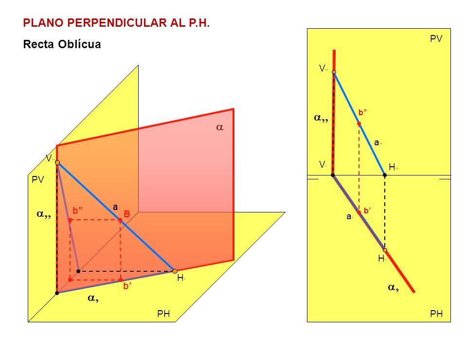 PLANO PERPENDICULAR AL P.H. Recta Oblícua PV PH PV H V a H V a a H V b b b b B