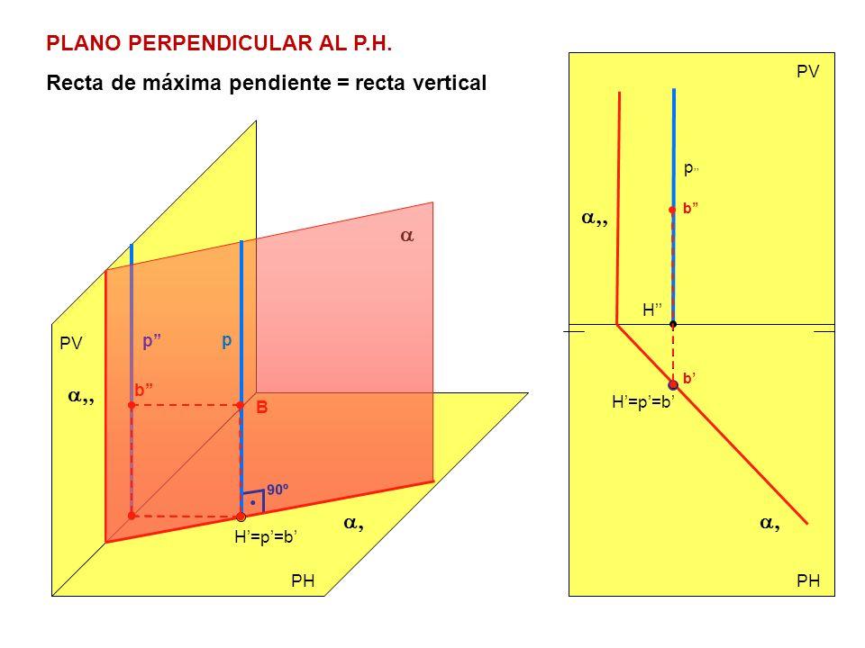 PLANO PERPENDICULAR AL P.H. Recta de máxima pendiente = recta vertical PV PH PV 90º H=p=b p p H b b b B p