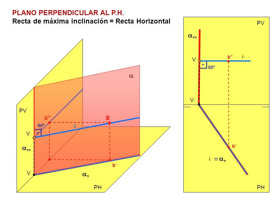 PLANO PERPENDICULAR AL P.H. Recta de máxima inclinación = Recta Horizontal PV PH PV 90º 90º V i V i b B V V i b b b