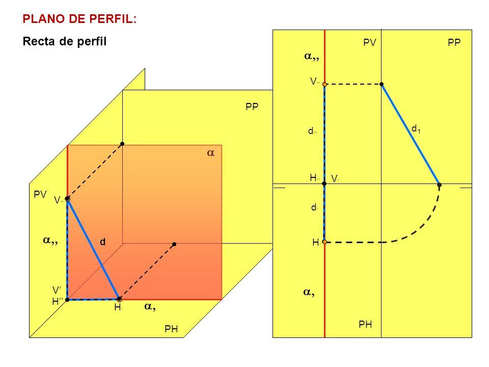 PLANO DE PERFIL: Recta de perfil PV PH PV H V d H V d d d1d1 PP H V H V