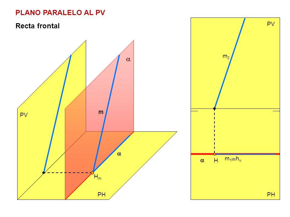 PLANO PARALELO AL PV Recta frontal PV PH PV h HmHm m H m2m2 m1m1