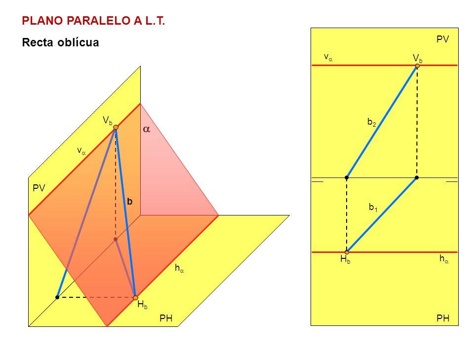PLANO PARALELO A L.T. Recta oblícua PV PH PV h h v v HbHb VbVb b HbHb VbVb b2b2 b1b1