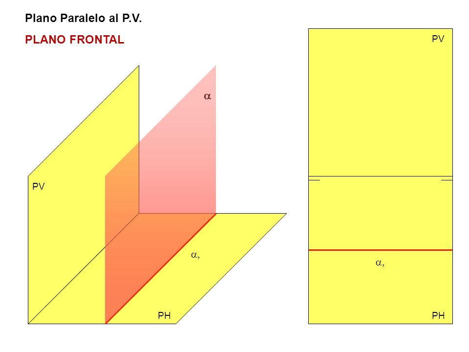 Plano Paralelo al P.V. PLANO FRONTAL PV PH PV